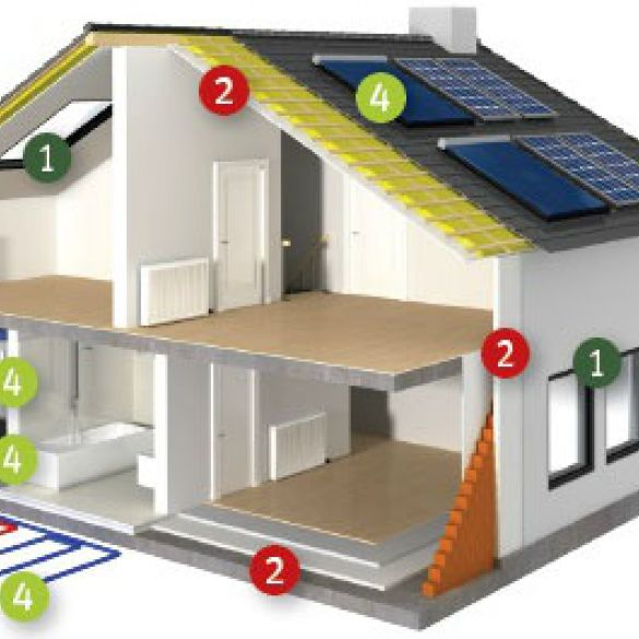 Sutra u 9 sati počinju prijave za energetsku obnovu kuća